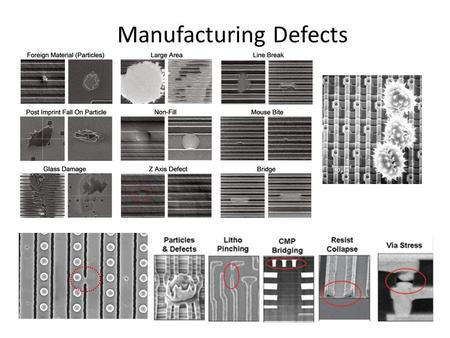 Manufacturing Defects. Relative size of contamination.