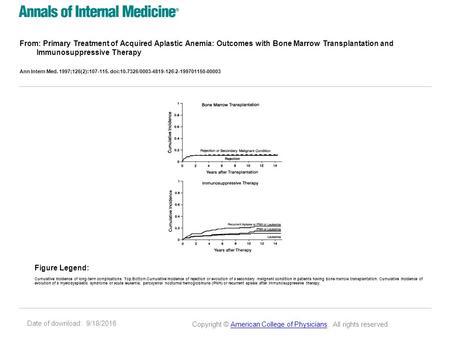 Date of download: 9/18/2016 From: Primary Treatment of Acquired Aplastic Anemia: Outcomes with Bone Marrow Transplantation and Immunosuppressive Therapy.