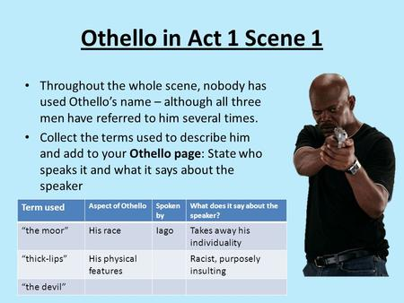 Othello in Act 1 Scene 1 Throughout the whole scene, nobody has used Othello's name – although all three men have referred to him several times. Collect.