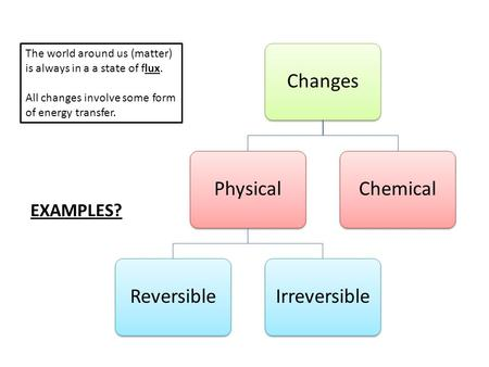 ChangesPhysicalReversibleIrreversibleChemical The world around us (matter) is always in a a state of flux. All changes involve some form of energy transfer.