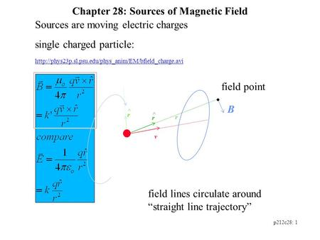 P212c28: 1 Chapter 28: Sources of Magnetic Field Sources are moving electric charges single charged particle: