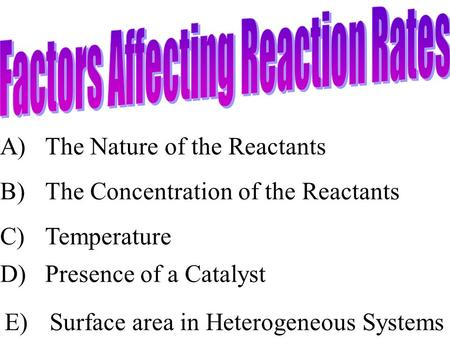 A) The Nature of the Reactants B) The Concentration of the Reactants C)Temperature D)Presence of a Catalyst E)Surface area in Heterogeneous Systems.