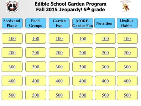 Edible School Garden Program Fall 2015 Jeopardy! 5 th grade 100 Seeds and Plants Food Groups Garden Fun Nutrition 200 300 400 500 400 300 200 100 500 400.