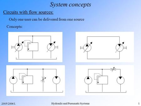 2005/2006 I. Hydraulic and Pneumatic Systems1 System concepts Circuits with flow sources: Only one user can be delivered from one source Concepts:
