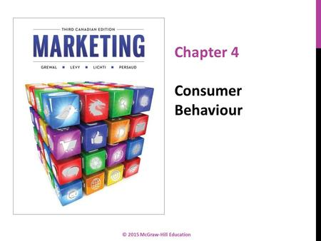 4-1 1. Chapter 4 Consumer Behaviour. 4-2 LO1 Describe the steps in the consumer buying decision process LO2 Identify what determines how much time consumers.