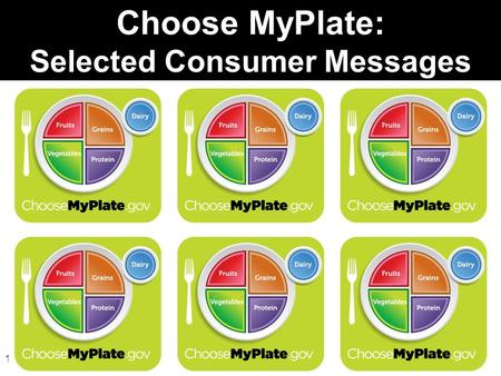 1 Choose MyPlate: Selected Consumer Messages. 2 MyPyramid is now …