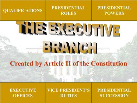 PRESIDENTIAL ROLES PRESIDENTIAL POWERS EXECUTIVE OFFICES PRESIDENTIAL SUCCESSION QUALIFICATIONS VICE PRESIDENT'S DUTIES Created by Article II of the Constitution.