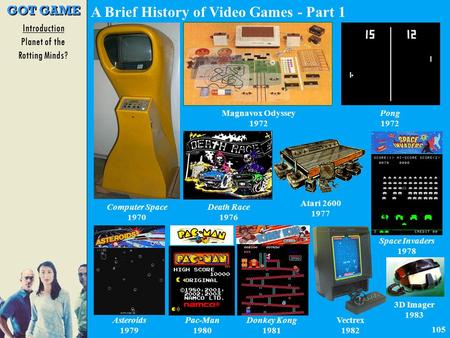 105 GOT GAME Introduction Planet of the Rotting Minds? Computer Space 1970 Magnavox Odyssey 1972 Pong 1972 A Brief History of Video Games - Part 1 Death.