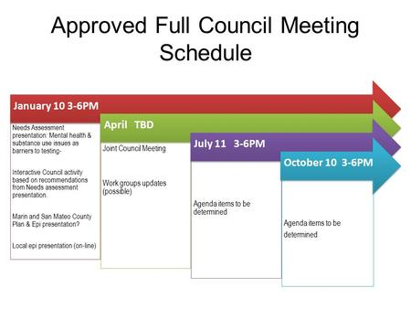 Approved Full Council Meeting Schedule January 10 3-6PM Needs Assessment presentation: Mental health & substance use issues as barriers to testing- Interactive.