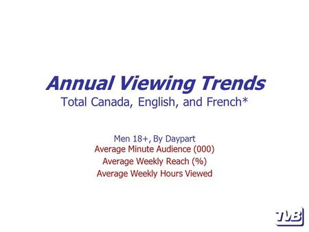 Annual Viewing Trends Total Canada, English, and French* Men 18+, By Daypart Average Minute Audience (000) Average Weekly Reach (%) Average Weekly Hours.
