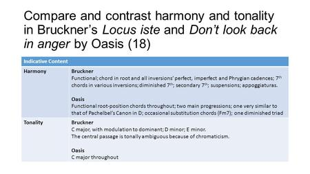 Compare and contrast harmony and tonality in Bruckner's Locus iste and Don't look back in anger by Oasis (18) Indicative Content HarmonyBruckner Functional;