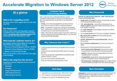 Accelerate Migration to Windows Server 2012 At a glance What is the compelling event? Windows Server 2003 support will end of life 14th July 2015 Our Response?