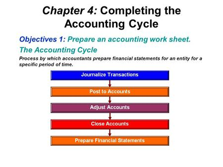 cost accounting chapter 17 solutions Cost accounting chapter 17 solutions essay - 12898 words cost accounting horngren chapter 17 solutions - bing chapter 17_solution manual_kieso_ifrs_by evert sandye.