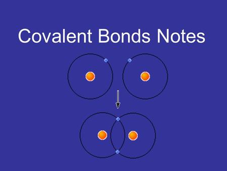 Covalent Bonds Notes. Single Bonds A bond in which two or more atoms share a pair of electrons H + H  H-H Each hydrogen now achieves the electron configuration.