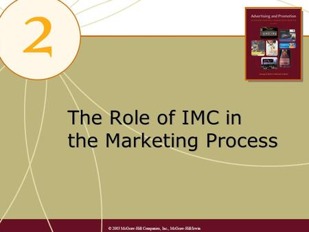 The Role of IMC in the Marketing Process © 2003 McGraw-Hill Companies, Inc., McGraw-Hill/Irwin.