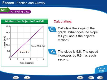 Forces The slope is 9.8. The speed increases by 9.8 m/s each second. Calculating: Calculate the slope of the graph. What does the slope tell you about.