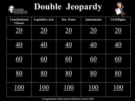 Double Jeopardy Constitutional Clauses Legislative ActsKey TermsAmendmentsCivil Rights 20 40 60 80 100 Compliments of the James Madison Center, JMU.
