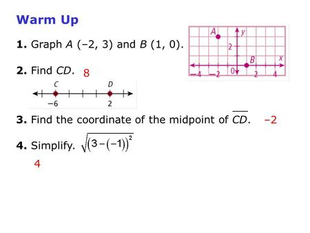 Warm Up 1. Graph A (–2, 3) and B (1, 0). 2. Find CD. 8 3. Find the coordinate of the midpoint of CD. –2 4. Simplify. 4.