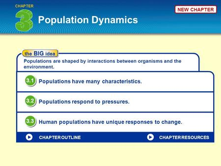 The BIG idea Populations are shaped by interactions between organisms and the environment. Population Dynamics Populations have many characteristics. Populations.