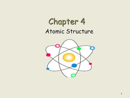 1 Chapter 4 Atomic Structure 2 Section 4.1 – Defining the Atom Objectives Objectives Describe Democritus's ideas about atoms Describe Democritus's ideas.