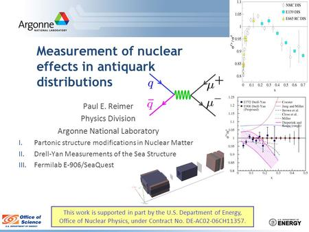 Measurement of nuclear effects in antiquark distributions Paul E. Reimer Physics Division Argonne National Laboratory I.Partonic structure modifications.