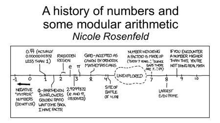 A history of numbers and some modular arithmetic Nicole Rosenfeld.