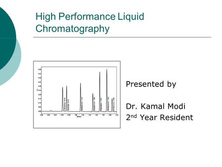 High Performance Liquid Chromatography Presented by Dr. Kamal Modi 2 nd Year Resident.