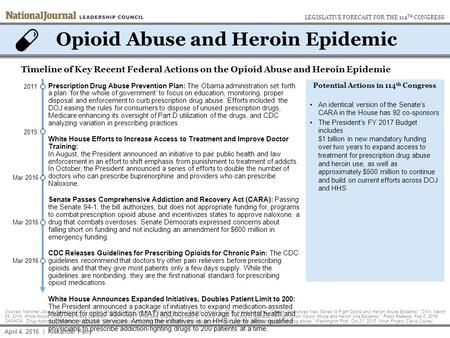 "Sources: National Journal Research 2016, Jordain Carney, ""Senate passes opioid abuse bill,"" The Hill, March 10, 2016; Nadia Kounang, ""Obama Announces New."