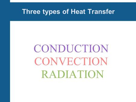 Three types of Heat Transfer CONDUCTION CONVECTION RADIATION.