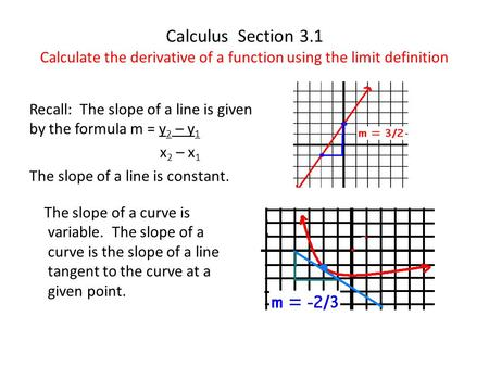 Calculus Section 3.1 Calculate the derivative of a function using the limit definition Recall: The slope of a line is given by the formula m = y 2 – y.