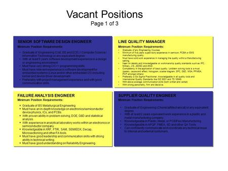 Vacant Positions Page 1 of 3 SENIOR SOFTWARE DESIGN ENGINEER Minimum Position Requirements: LINE QUALITY MANAGER FAILURE ANALYSIS ENGINEERSUPPLIER QUALITY.