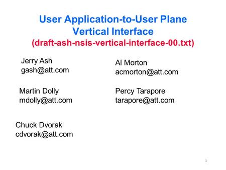 1 User Application-to-User Plane Vertical Interface (draft-ash-nsis-vertical-interface-00.txt) Jerry Ash Chuck Dvorak Percy.