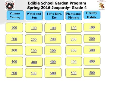 Edible School Garden Program Spring 2016 Jeopardy- Grade 4 100 Yummy 200 300 400 500 I love Dirt, Etc 500 400 300 200 100 Healthy Habits 500 400 300 200.
