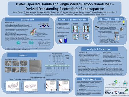DNA-Dispersed Double and Single Walled Carbon Nanotubes – Derived Freestanding Electrode for Supercapacitor Laura Cooper 1,2, Hiroki Amano 2, Masayuki.