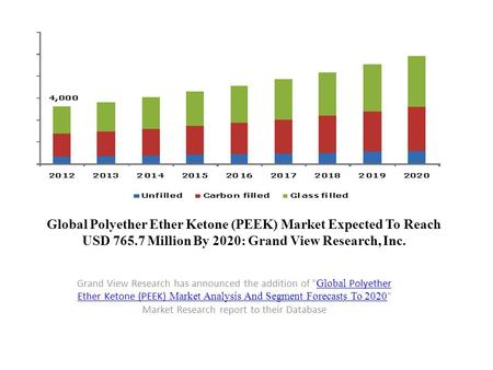 Global Polyether Ether Ketone (PEEK) Market Expected To Reach USD 765.7 Million By 2020: Grand View Research, Inc. Grand View Research has announced the.