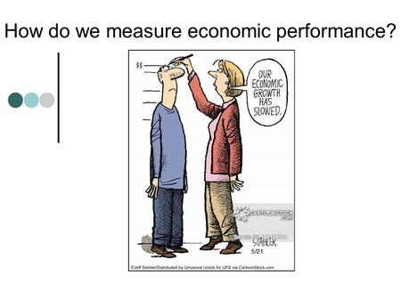 How do we measure economic performance?. 2.1 Unit content Four topics: 2.1.1 Economic growth (see topic 2.5) 2.1.2 Inflation 2.1.3 Employment and unemployment.