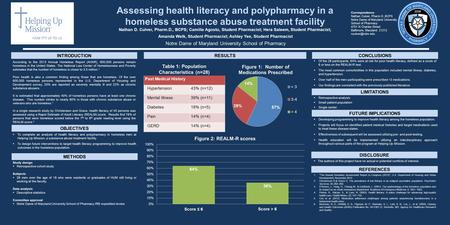 Assessing health literacy and polypharmacy in a homeless substance abuse treatment facility Nathan D. Culver, Pharm.D., BCPS; Camille Agosto, Student Pharmacist;