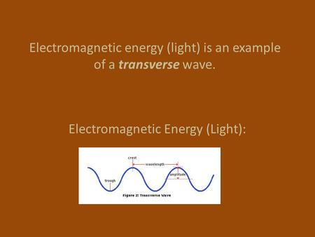 Electromagnetic energy (light) is an example of a transverse wave. Electromagnetic Energy (Light):