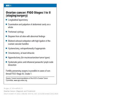 Burges, A; Schmalfeldt, B Ovarian Cancer: Diagnosis and Treatment Dtsch Arztebl Int 2011; 108(38): 635-41; DOI: 10.3238/arztebl.2011.0635.