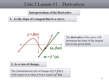 Unit 2 Lesson #1 Derivatives 1 Interpretations of the Derivative 1. As the slope of a tangent line to a curve. 2. As a rate of change. The (instantaneous)