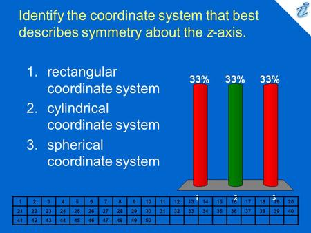Identify the coordinate system that best describes symmetry about the z-axis. 1234567891011121314151617181920 2122232425262728293031323334353637383940.