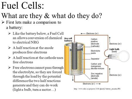  First lets make a comparison to a battery:  Like the battery below, a Fuel Cell an allows conversion of chemical to electrical NRG  A half reaction.