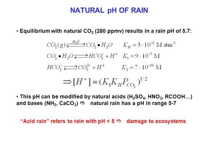 NATURAL pH OF RAIN Equilibrium with natural CO 2 (280 ppmv) results in a rain pH of 5.7: This pH can be modified by natural acids (H 2 SO 4, HNO 3, RCOOH…)