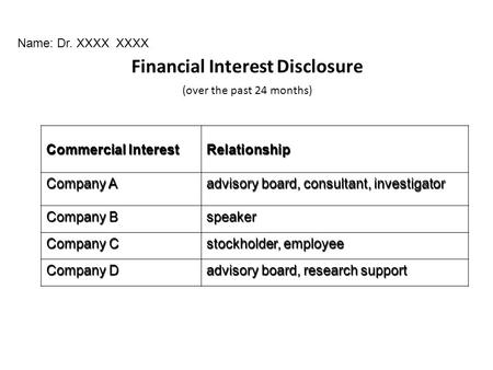 Financial Interest Disclosure (over the past 24 months) Commercial Interest Relationship Company A advisory board, consultant, investigator Company B speaker.