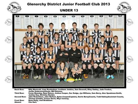 Welcome Title 2013 Under 13 BEST AND FAIREST COUNT WELCOME TO THE.