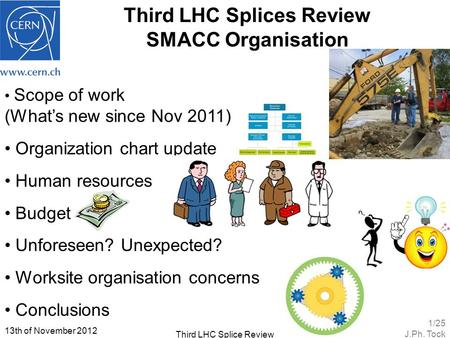 Third LHC Splices Review SMACC Organisation Scope of work (What's new since Nov 2011) Organization chart update Human resources Budget Unforeseen? Unexpected?