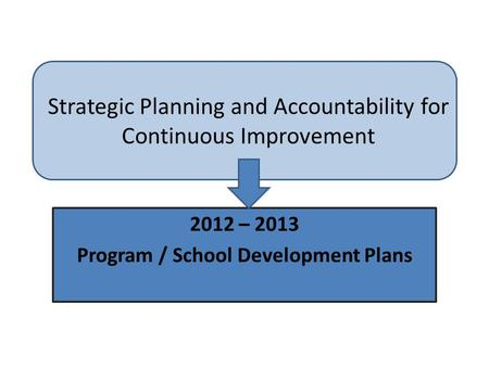 2012 – 2013 Program / School Development Plans Strategic Planning and Accountability for Continuous Improvement.