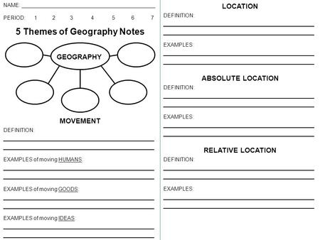 5 Themes of Geography Notes GEOGRAPHY NAME: _____________________________________________ PERIOD: 1 2 3 4 5 6 7 LOCATION DEFINITION: ______________________________________.