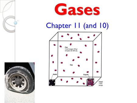 Gases Chapter <strong>11</strong> (and 10). Warm up 1. What is a gas? 2. What is pressure? 3. What units are used to measure pressure?