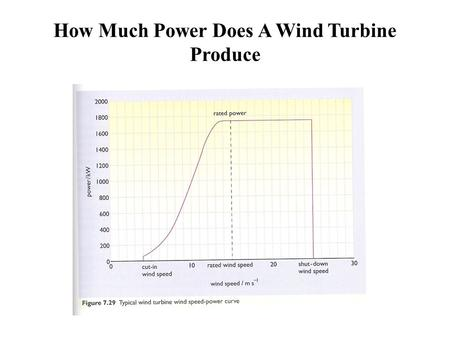 How Much Power Does A Wind Turbine Produce. How Much Energy Will Wind Turbines Produce?